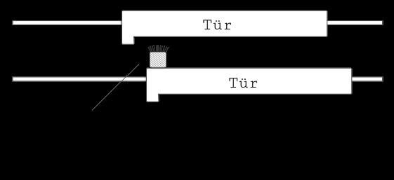 Zeichnung: Bürste, die in den Alu-Rahmen der Schiebetür eingeschoben wird und den Raum zwischen zwei voreinanderstehenden Flügeln abdichtet