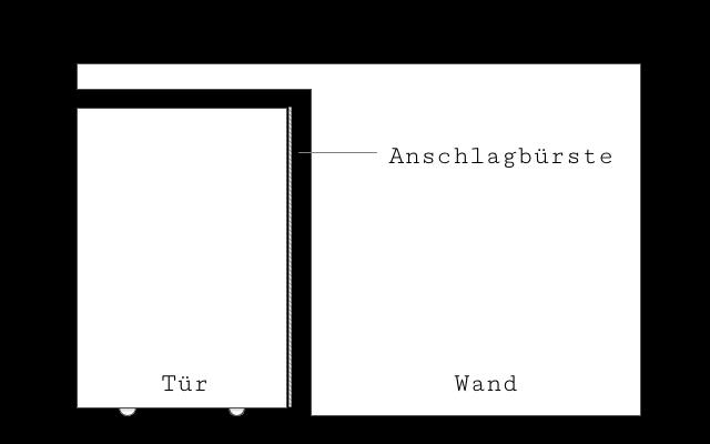 Schiebetür Anschlagbürste Skizze vor der Wand