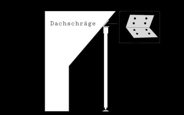 Schiebetür Halter für Montage unter Dachschräge