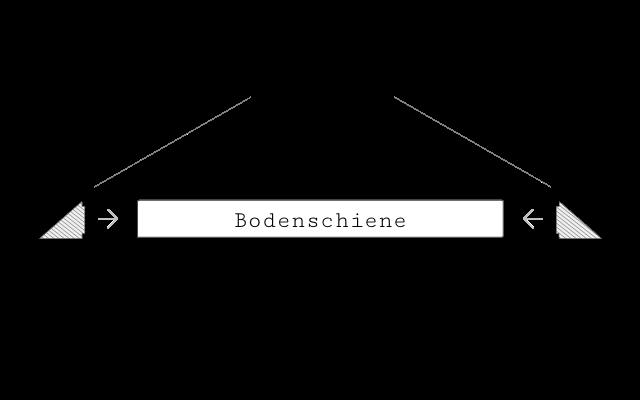 Seitliche Abdeckblende für Bodensystem untere Schiene Schiebetüren Skizze