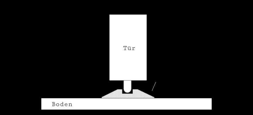 Bodenschiene Schema für Schiebetür zum Aufkleben oder Bohren