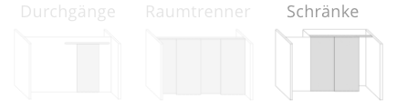 Illustrative Darstellung des Anwendungsfall Nischen & Schränke